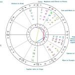 February 8, 2016 New Moon in Aquarius